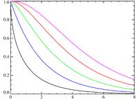 11: Chi-Square and Analysis of Variance (ANOVA)